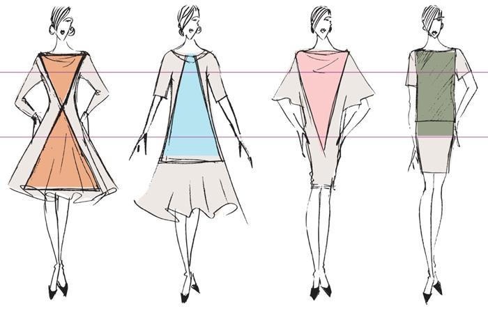Подбираем одежду под особенности фигуры