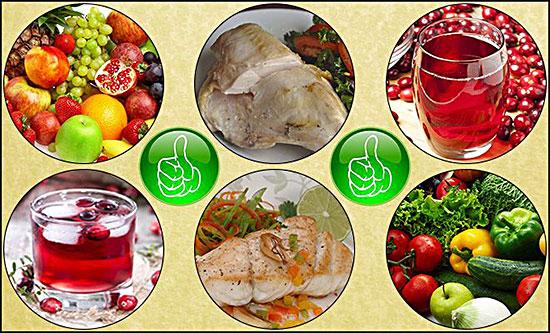 Какие продукты полезны для мочевого пузыря